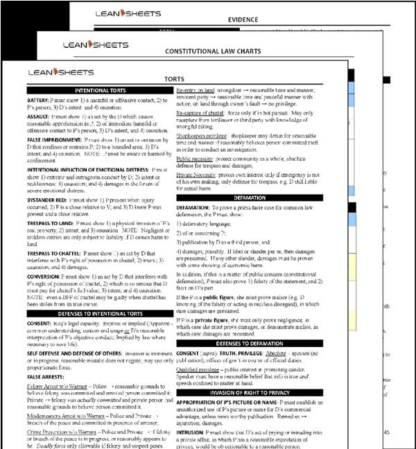 #1 Bar Exam Outlines Bar Exam Study Guides Bar Exam Attack Outlines