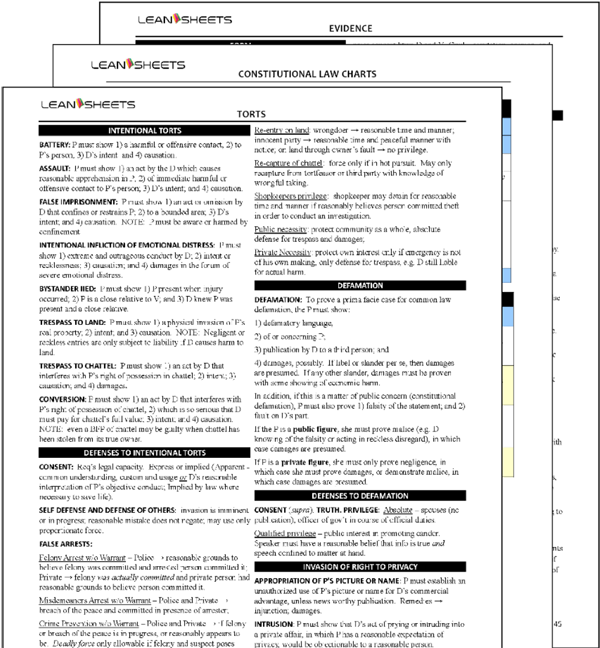 Best Bar Exam Outlines Bar Exam Study Guides Bar Exam Attack Outlines